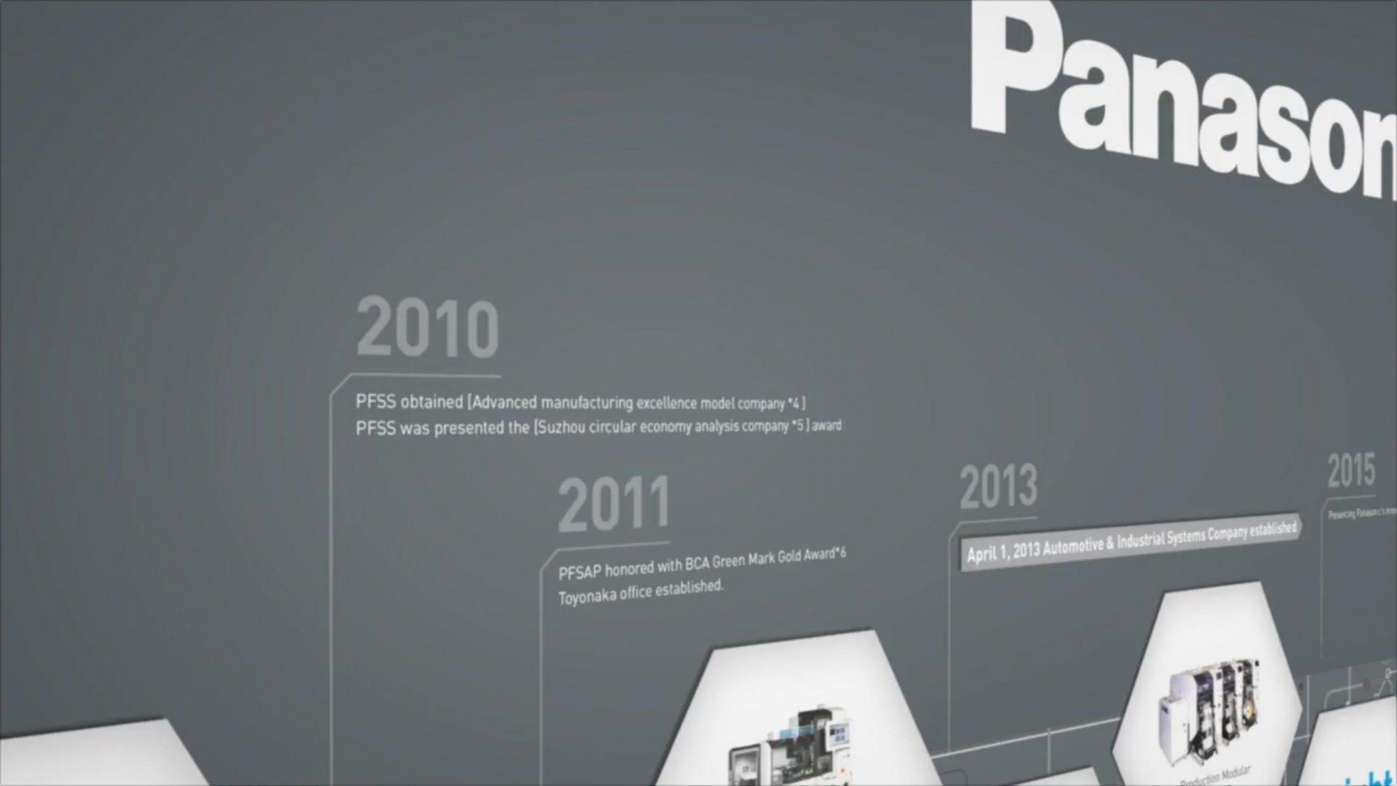Panasonic Messe 3D Rendering und Foto